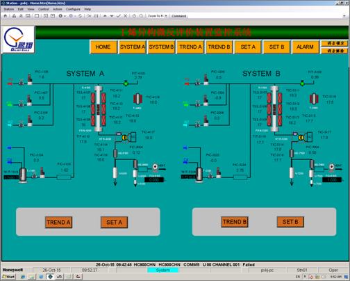 北京石科院丁烯异构反应评价装置DCS控制系统