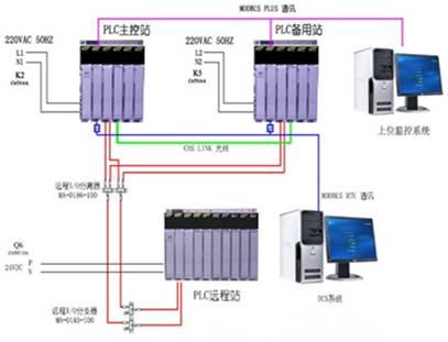 华气广安LNG项目